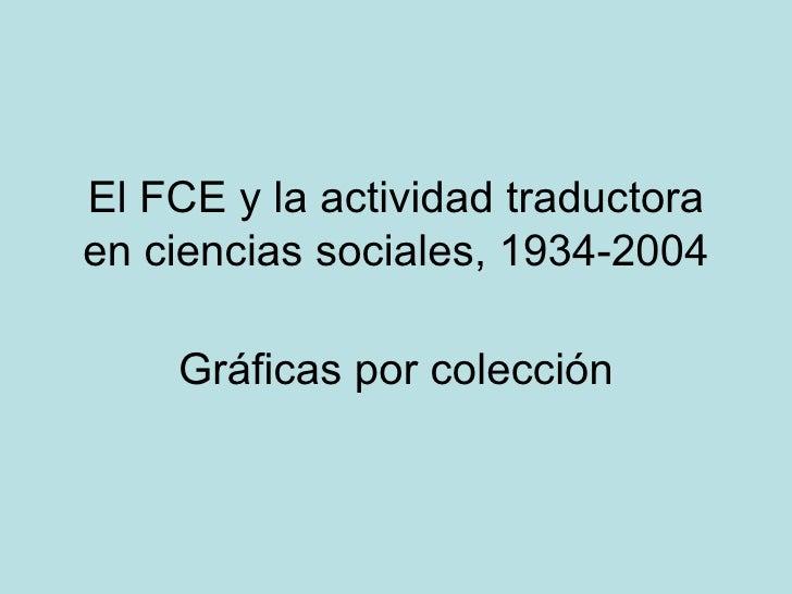 El FCE y la actividad traductora en ciencias sociales, 1934-2004 Gráficas por colección