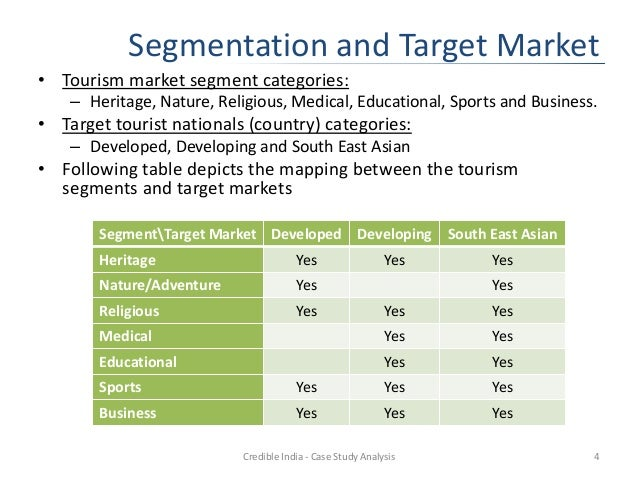 segmentation and target market 3 essay