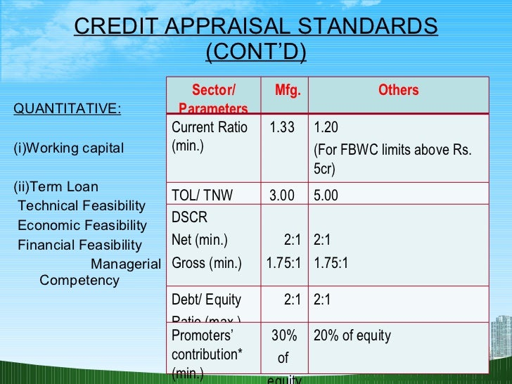 credit appraisal Nearly every single loan product these days, other than the home affordable  refinance program 2, requires an appraisal (though that may.