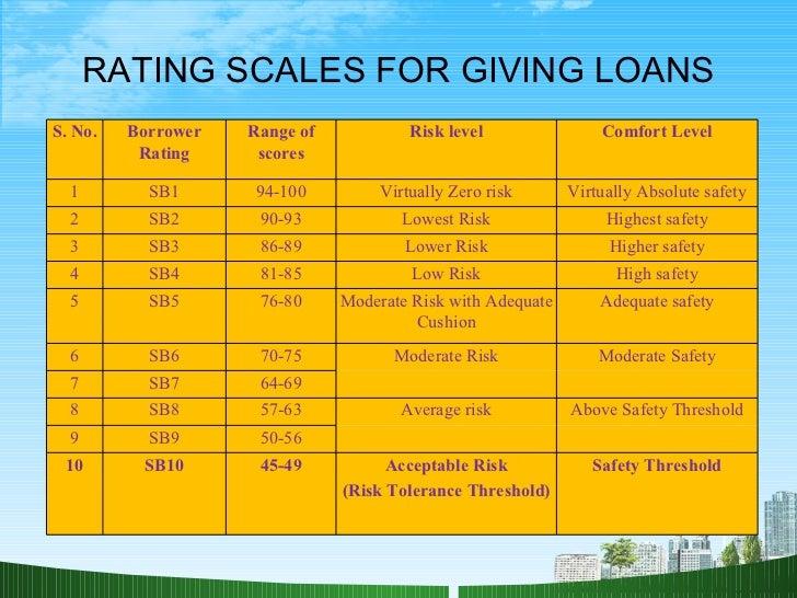 no credit loan