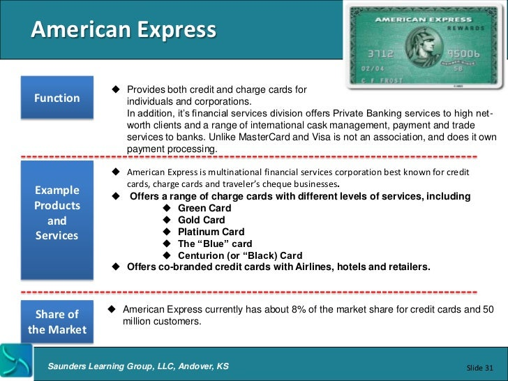 american express branding financial services American express is a global financial services company best known for its credit card, charge card and traveler's cheque businesses.