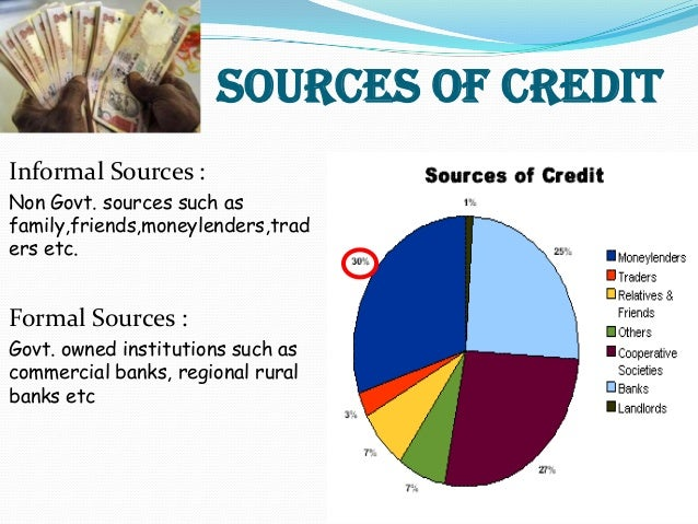 5 Major Sources of Rural Credit in India