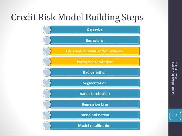 Loan For Bad Credit >> Credit Risk Model Building Steps