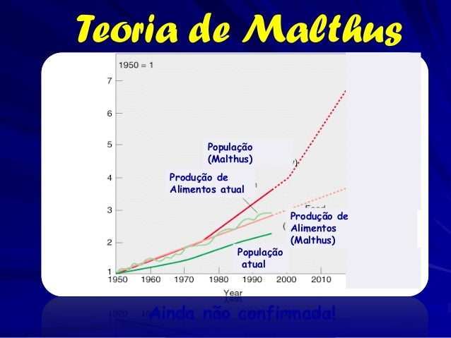 essay on population malthus summary