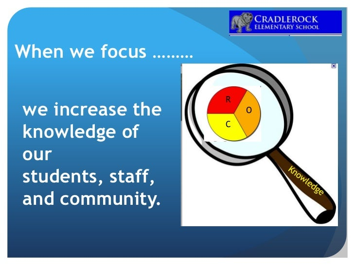 When we focus ………<br />we increase the knowledge of our students, staff, and community.<br />R<br />  O  <br />C<br />Know...