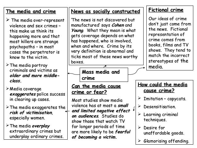 violence and the impact of mass media criminology essay School violence: a criminology research paper name institution date school violence: a criminology research paper school violence is a problem of concern to sta free essays essay writing help.