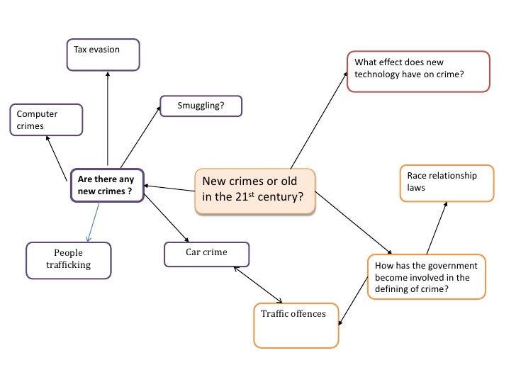 Crime and Punishment Summary