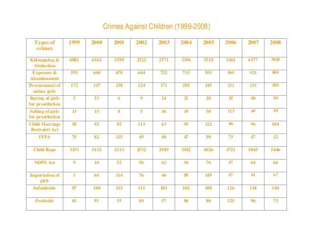 crimes against children Eventbrite - wv center for children's justice presents cancelled - 2018 regional  crimes against children training - thursday, march 22,.