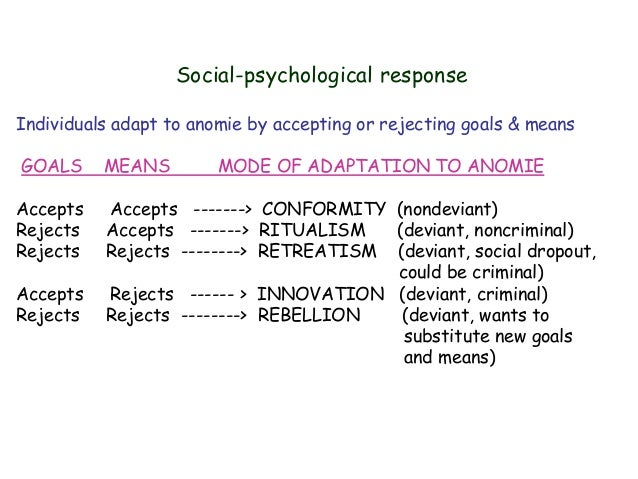 sociological and psychological theories of crime A brief summary table covering structural and action, consensus and conflict, and modern and post-modern perspectives on crime and deviance not sure how well it will cut and paste mind.