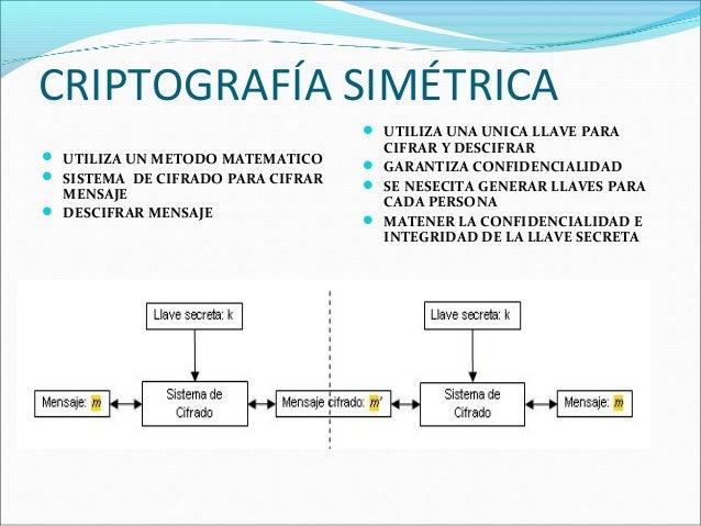 criptografia-moderna-4-638.jpg?cb=1365009677