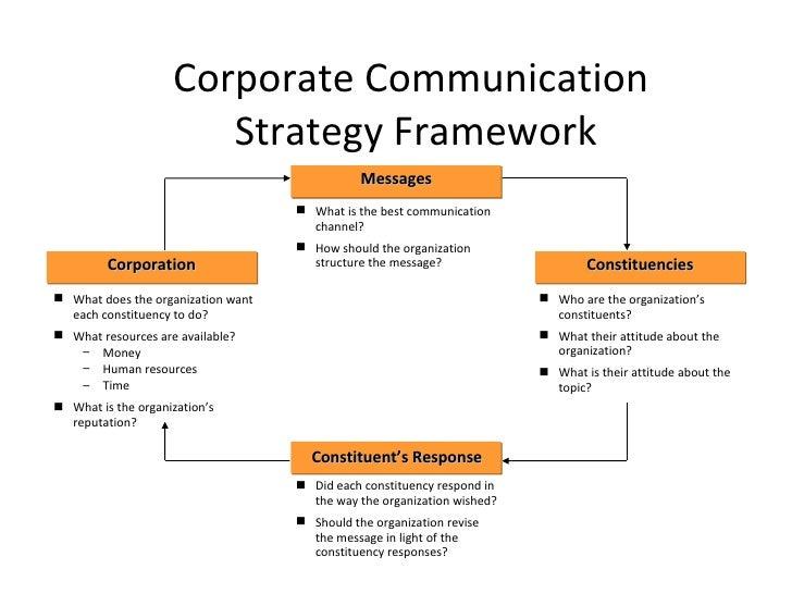 E nursing strategy for canada