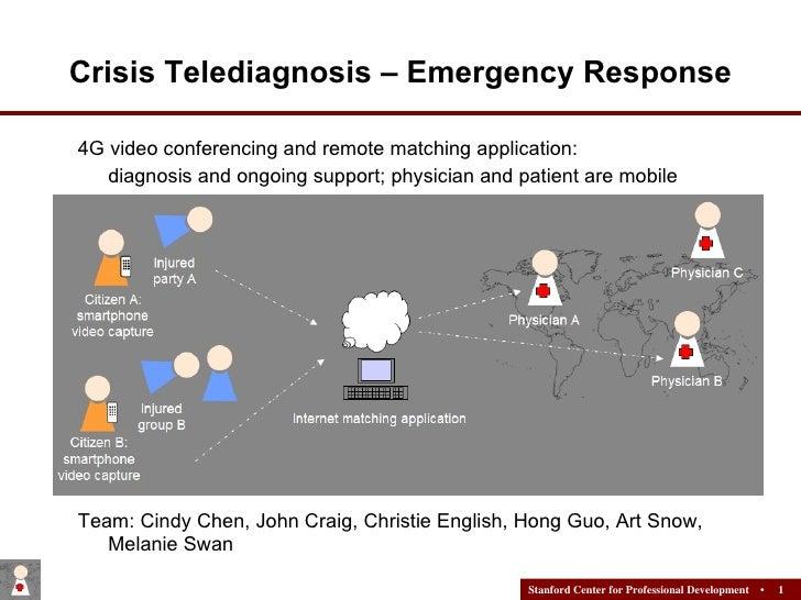 Crisis telediagnosis mobile app