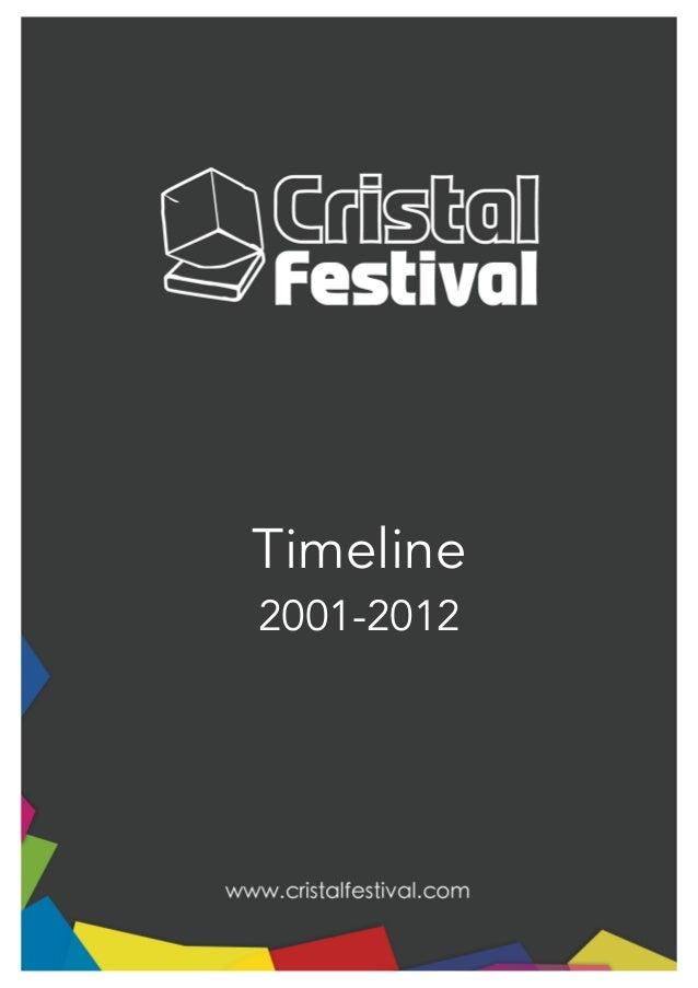 Cristal Festival, Timeline (EN)