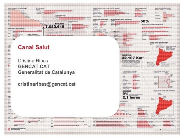 Canal SalutCristina RibasGENCAT.CATGeneralitat de Catalunyacristinaribas@gencat.cat