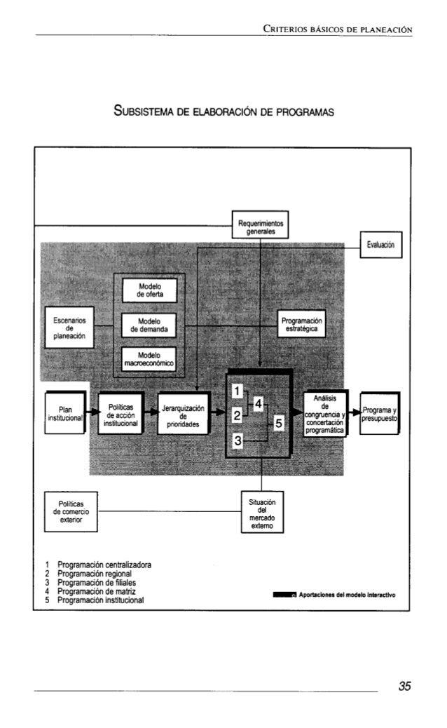 Criterios basicos de planeacion (Tomas Miklos)