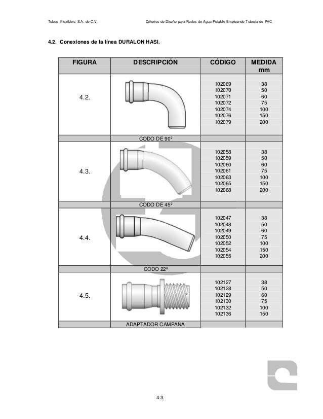 Criterios de dise o para redes de agua potable empleando - Tuberia agua potable ...