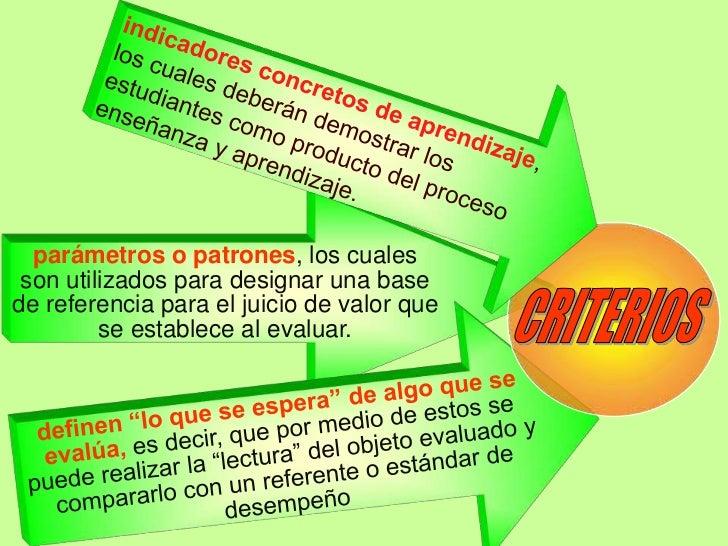 parámetros o patrones, los cuales son utilizados para designar una basede referencia para el juicio de valor que         s...