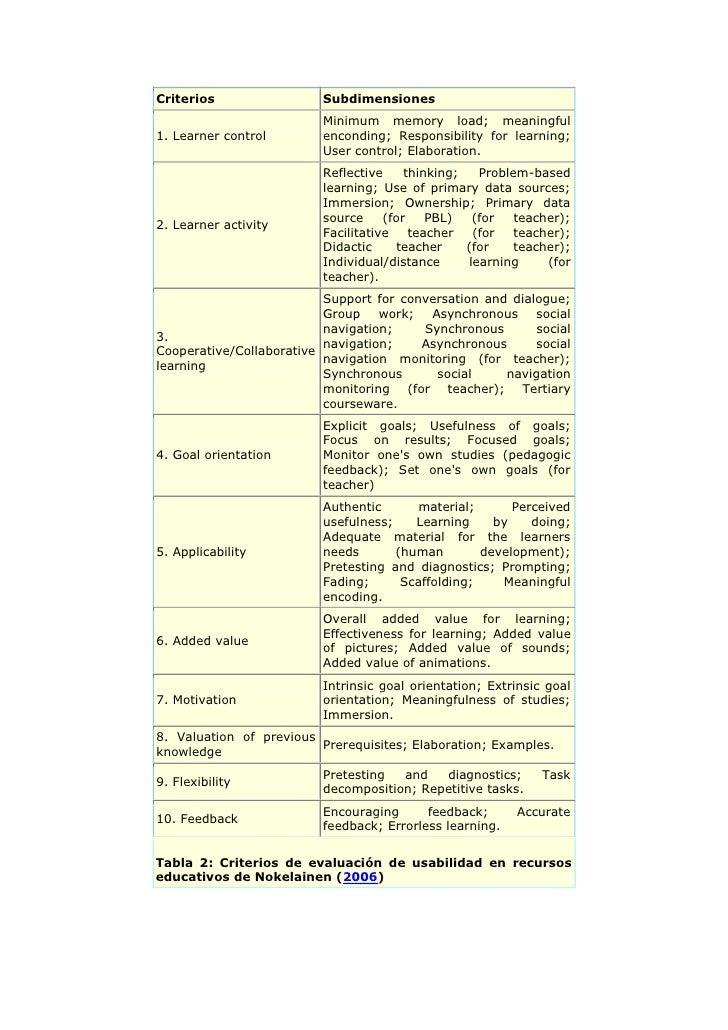 Criteriosdeevaluacion