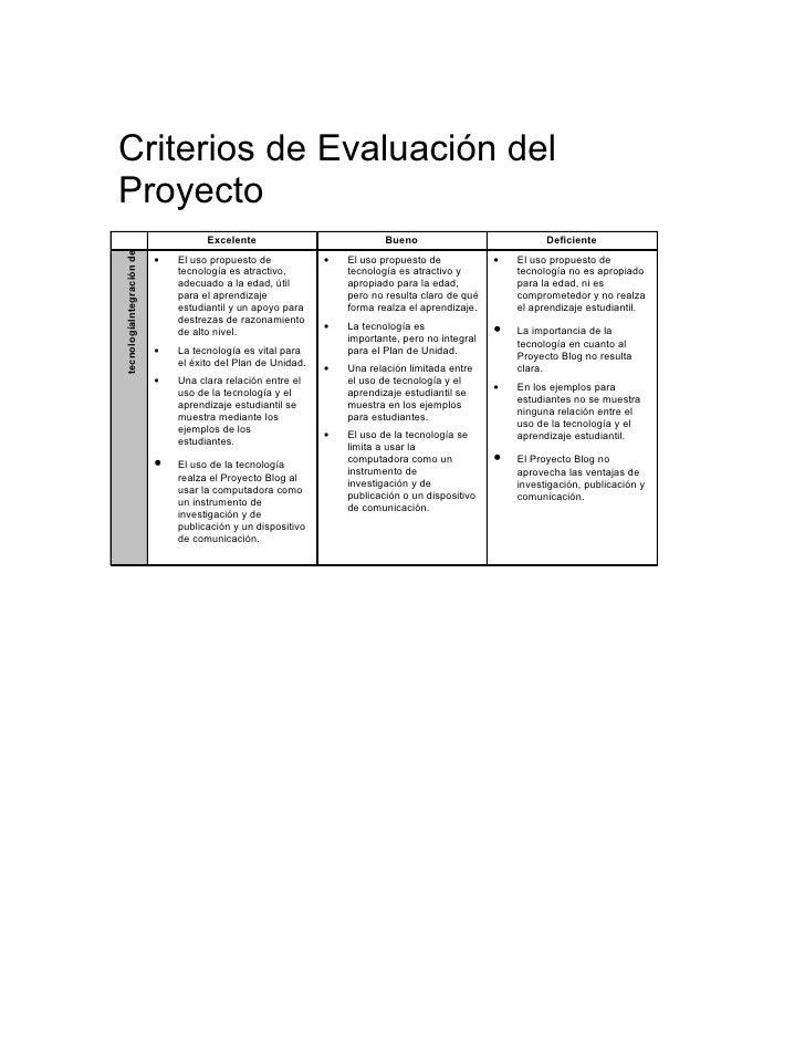 1     Criterios de Evaluación del Proyecto                                      Excelente                            Bueno...