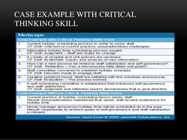 importance of critical thinking and decision making in nursing An agenda for clinical decision making and judgement in nursing as a potential agenda for the future of research into this important area of nursing.