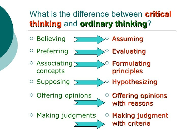 critical thinking online