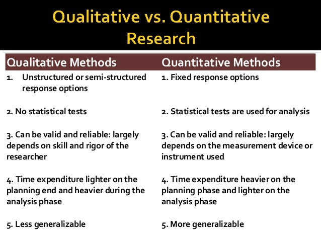 term papers qualitative quantitative research Term paper- it has been viewed that the qualitative research methodology cannot be described in a clear cut form due to the impreciseness of its nature.