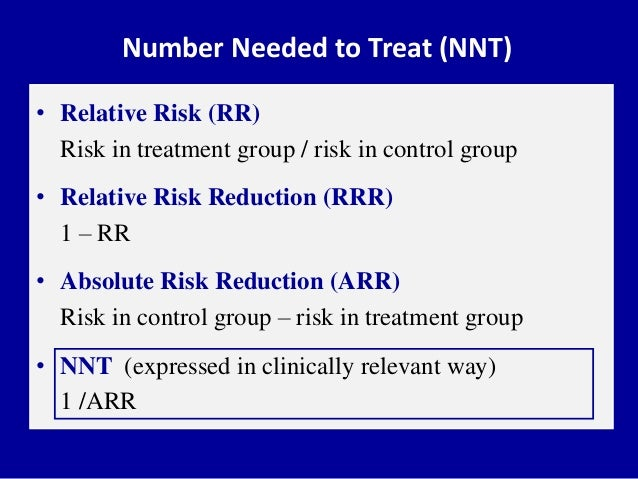 Critical Appraisal Of Randomized Clinical Trials