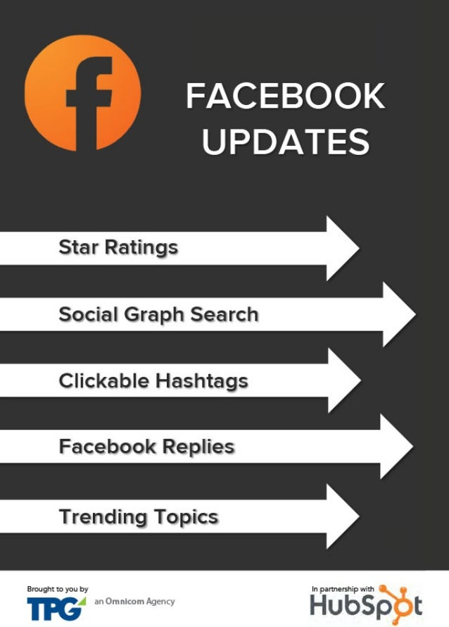 TPG-Hubspot: Critical Changes to Facebook 2014