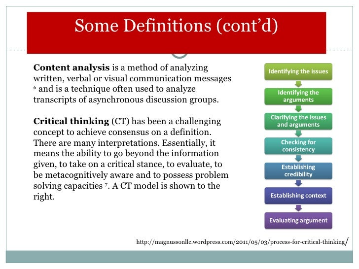 short essay on critical thinking More essay examples on critical thinking rubric the second strategy that i found in jfk's speech was an argument from classification arguments from classification are a type of argument that begins with data substantiating a generalization about a class of persons, objects, events, or ideas (nelson, et al, 2013, p 251.