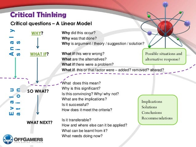 10 steps of the critical thinking model