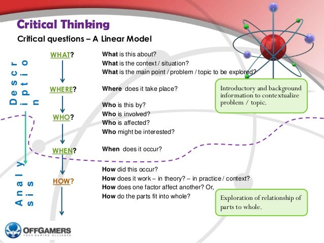 Critical thinking.org critical thinking model