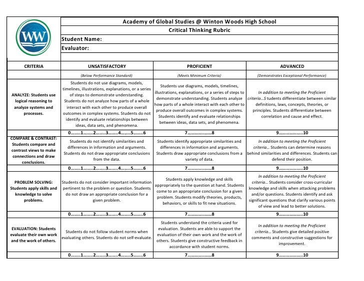 Pre K Assessment Rubric Critical Thinking - image 2