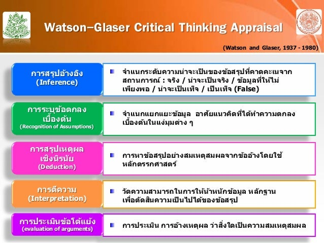 watson-glaser critical thinking appraisal - short Watson glaser critical thinking appraisal – a critical friend by ian florance, independent consultant every test user has a tool kit: a range of preferred.