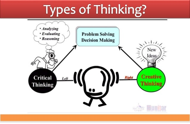 creative critical thinking questions