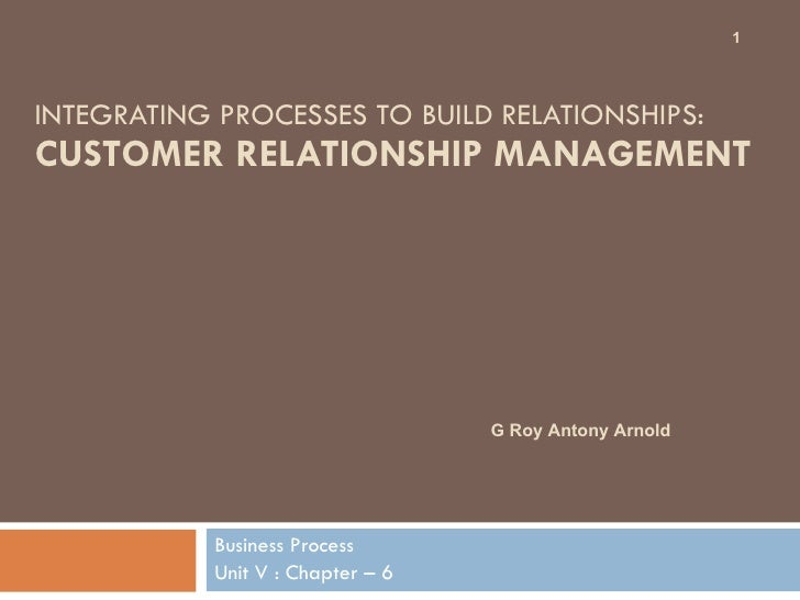 INTEGRATING PROCESSES TO BUILD RELATIONSHIPS:  CUSTOMER RELATIONSHIP MANAGEMENT  Business Process Unit V : Chapter – 6  G ...
