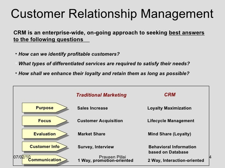 customer relation management crm Customer relationship management (crm) is a strategy for managing all your company's relationships and interactions with your customers and potential customers.