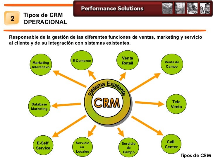 amazon customer relationship management crm Newer cloud-based amazon crm software solutions are emerging that can help resolve this data pinch these systems connect to the seller's sales retailers can then use this data to improve their operations and offerings, while empowering them to enhance the customer relationship and journey.