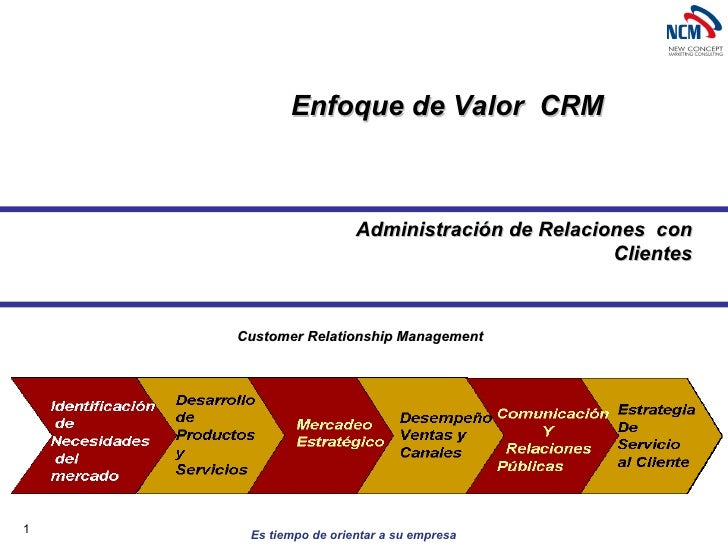 Administración  de Relaciones  con Clientes Enfoque de Valor  CRM Customer Relationship Management