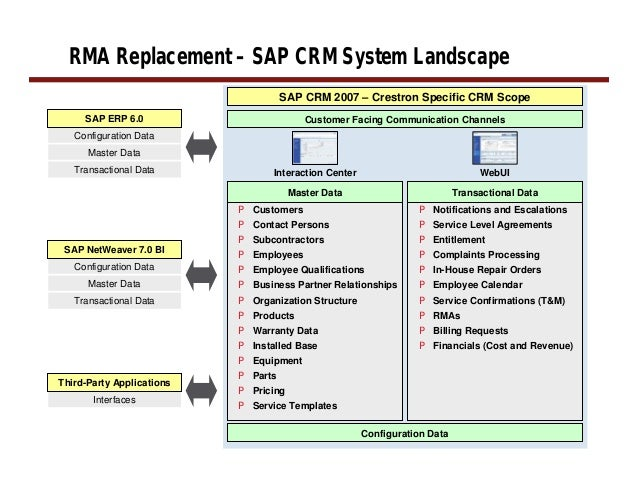 kedas sap implementation case