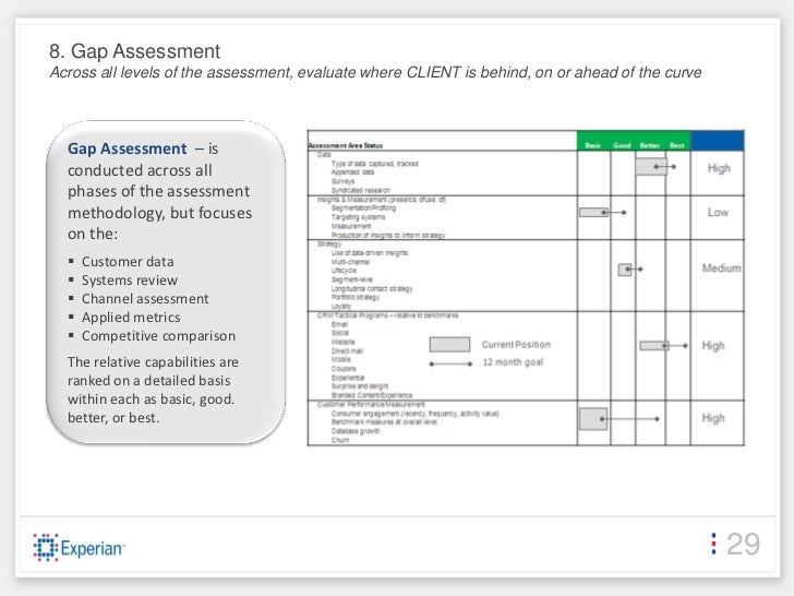 capabilities analysis template - crm assessment template