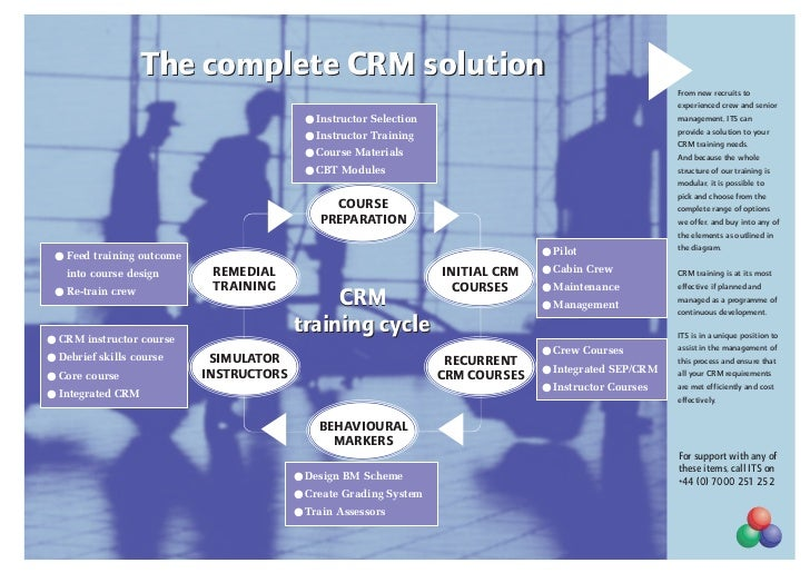 The complete CRM solution                                                                                                 ...