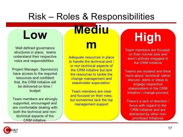 professional and stakeholder roles and responsibilities in quality and risk management within a heal Neptune marine services ltd acn 105 its risk management responsibility, risk management duties fall within the duties of the audit and.