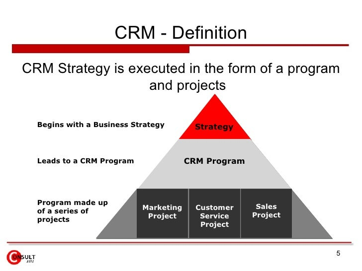crm methodology Crm - pdfpdf - free ebook download as pdf file (pdf), text file (txt) or read book online for free.