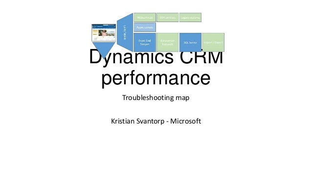Dynamics CRM performance Troubleshooting map Kristian Svantorp - Microsoft