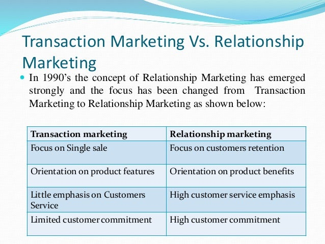 berry relationship marketing of services