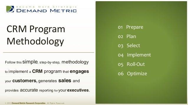 CRM Program Methodology