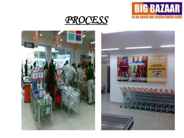 case study big bazaar retail Customer preference towards store selection criteria of big bazaar: a case study of patna city dr aditya kumar jha, pro  big bazaar, the flagship retail chain of the future group, is on the verge of achieving a unique  case studies or pilot studied the primary objective of this paper is to study the store selection criteria for.