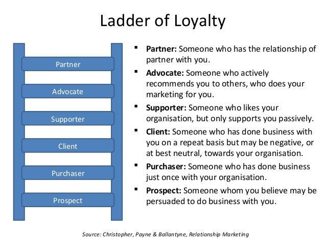 negate and izana relationship marketing