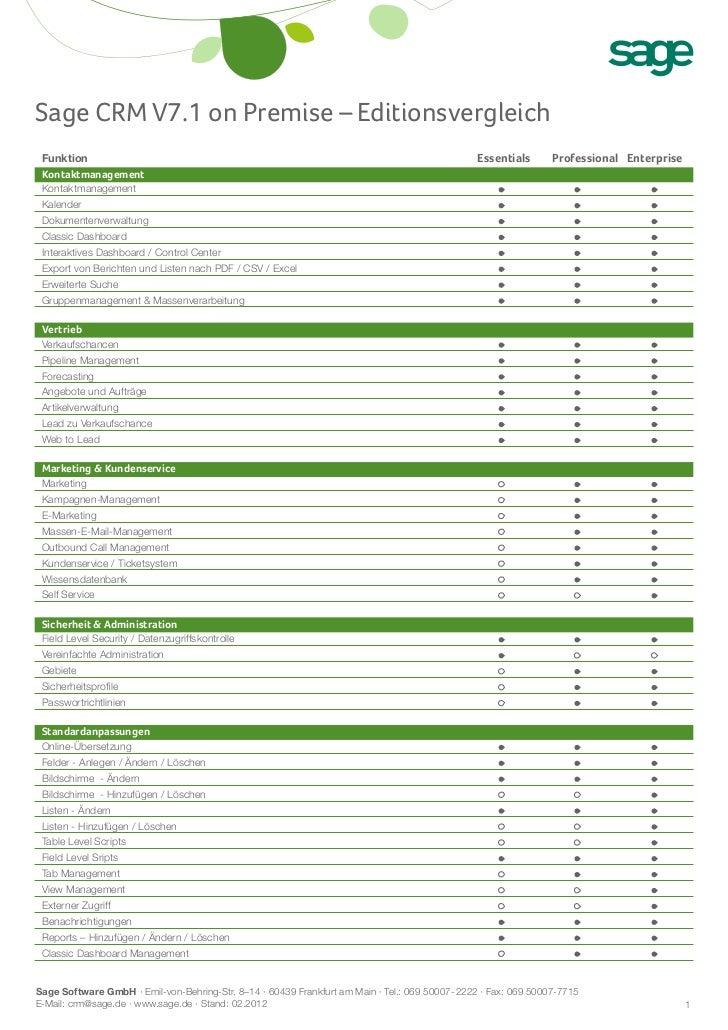 Sage CRM - Detaillierter Versionsvergleich der 3 Editionen