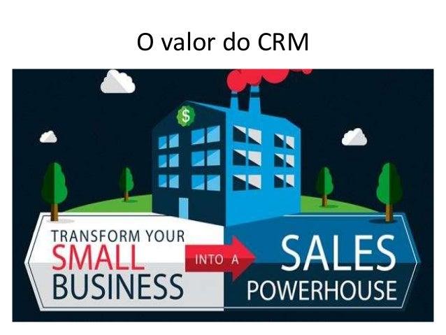 O valor do CRM